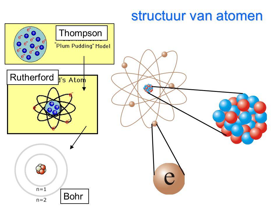 structuur van atomen Thompson Rutherford Bohr 0.00001 m 0.00000001 m