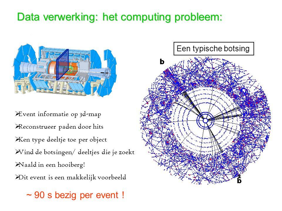 Data verwerking: het computing probleem: