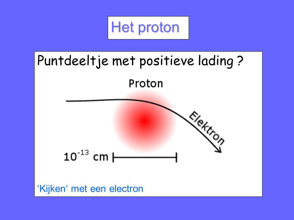 Het proton Puntdeeltje met positieve lading