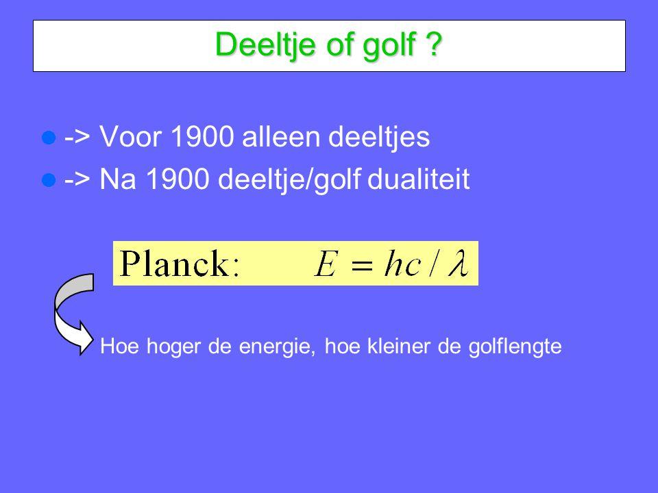 Deeltje of golf -> Voor 1900 alleen deeltjes