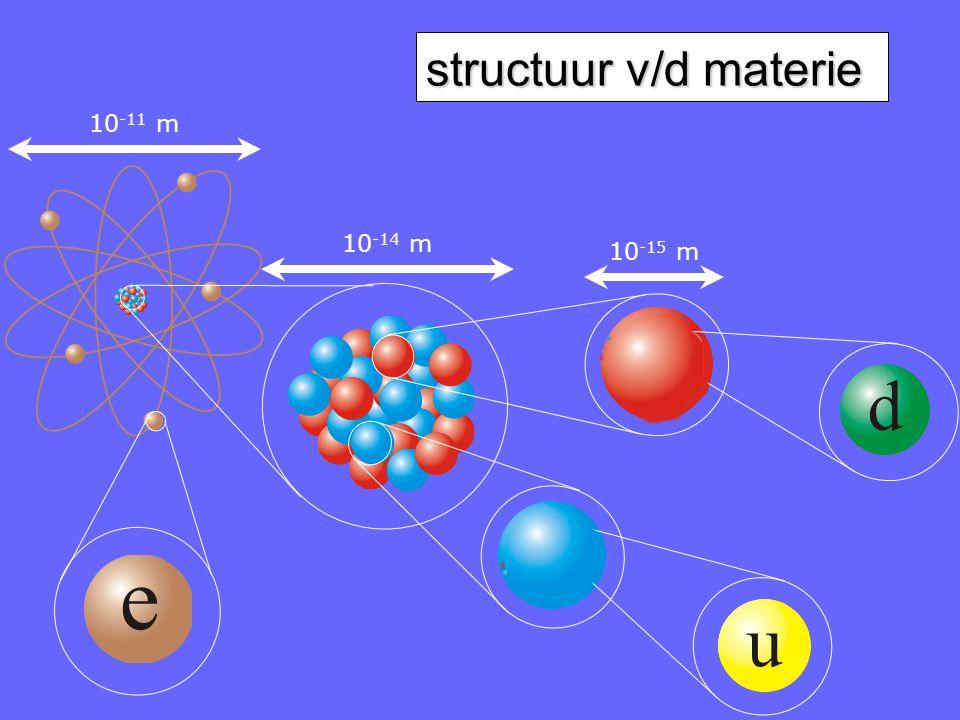 structuur v/d materie 10-11 m 10-14 m 10-15 m