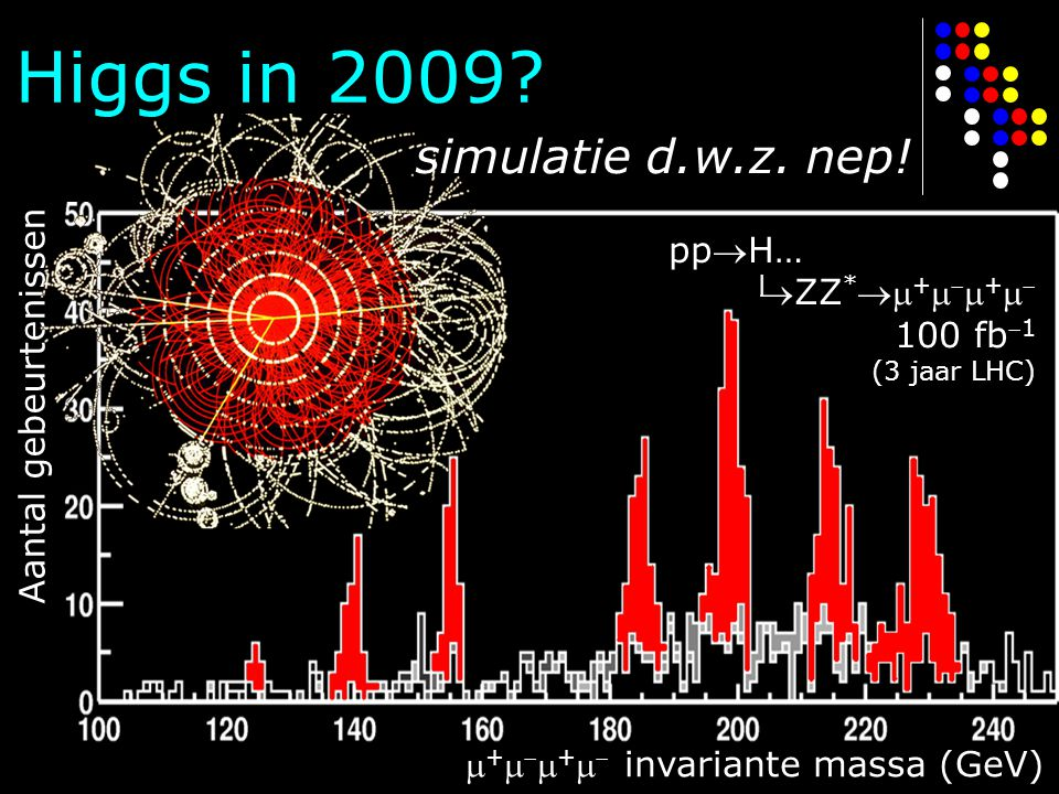 Higgs in 2009 simulatie d.w.z. nep! ppH… ZZ*++ 100 fb1