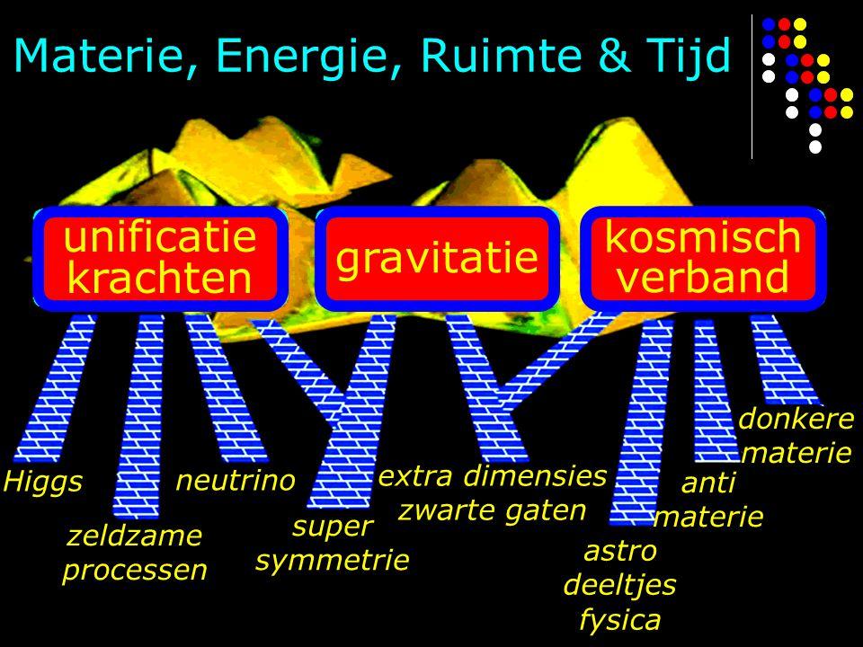 Materie, Energie, Ruimte & Tijd