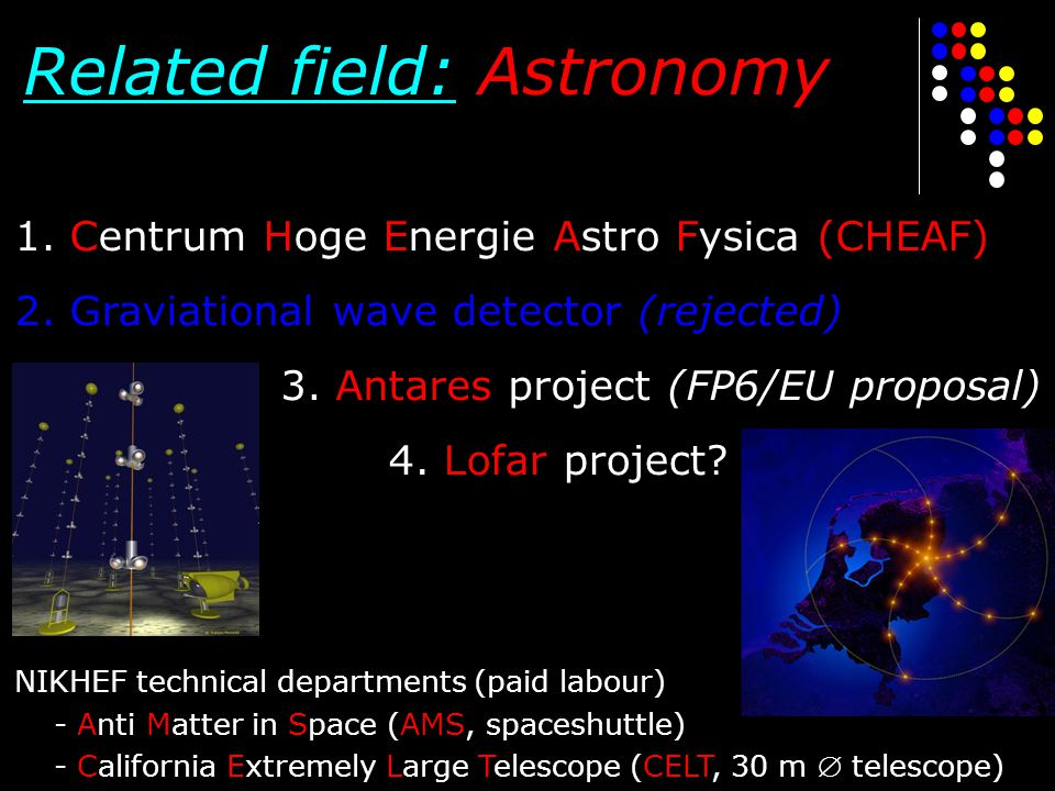 Related field: Astronomy
