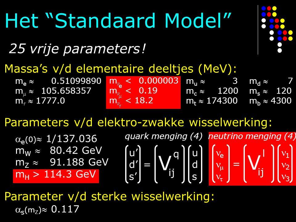 Het Standaard Model V V vrije parameters 25 !