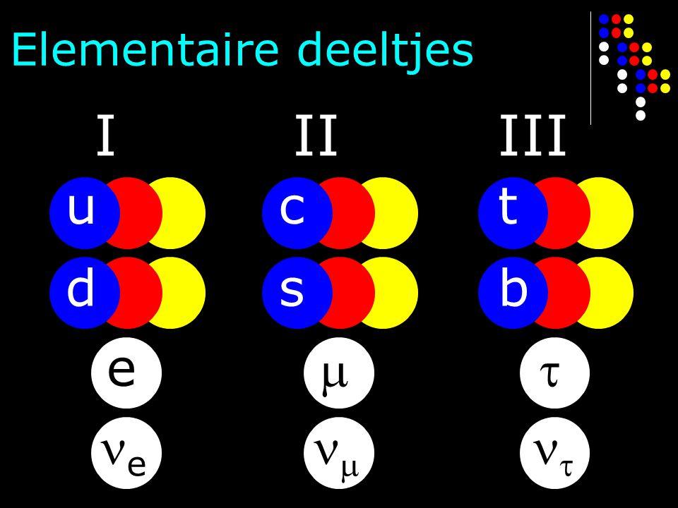 Elementaire deeltjes I c s   II t b   III u d e e