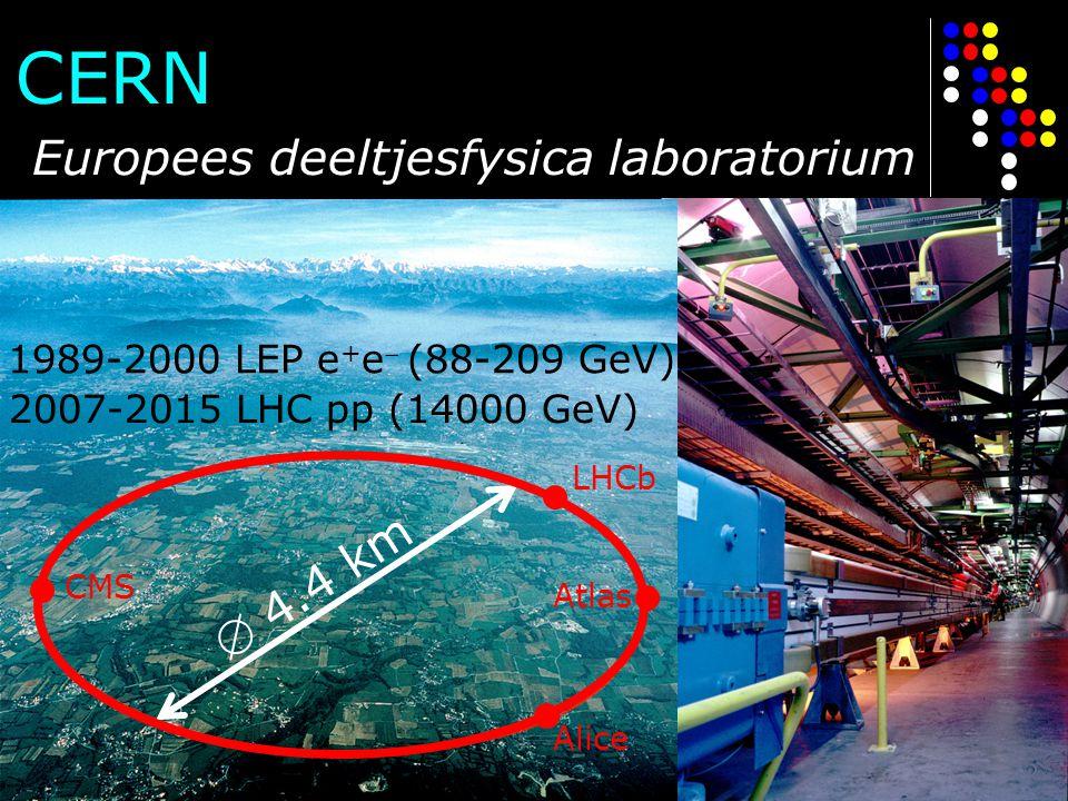 CERN Europees deeltjesfysica laboratorium  4.4 km