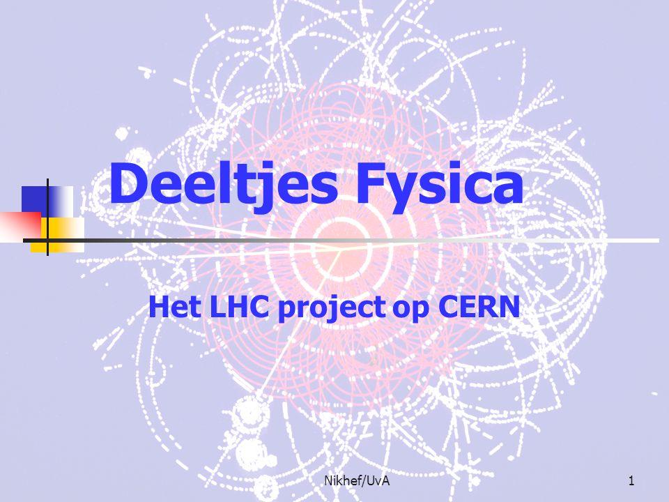 Deeltjes Fysica Het LHC project op CERN Nikhef/UvA