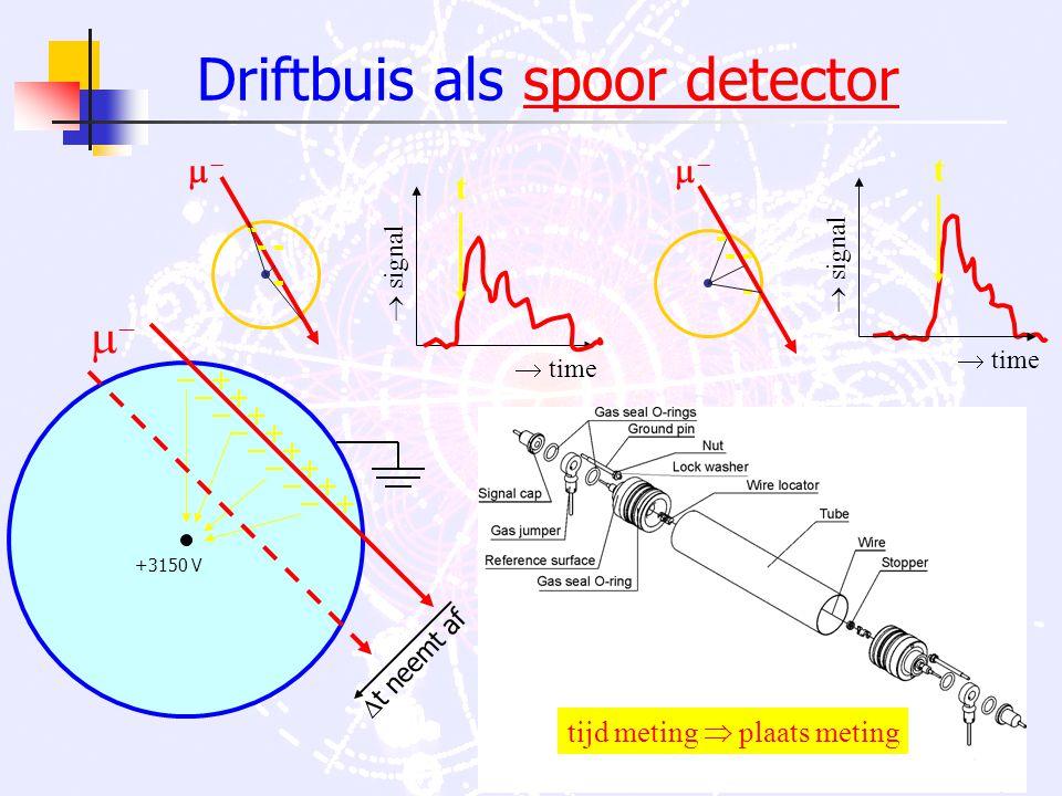 Driftbuis als spoor detector