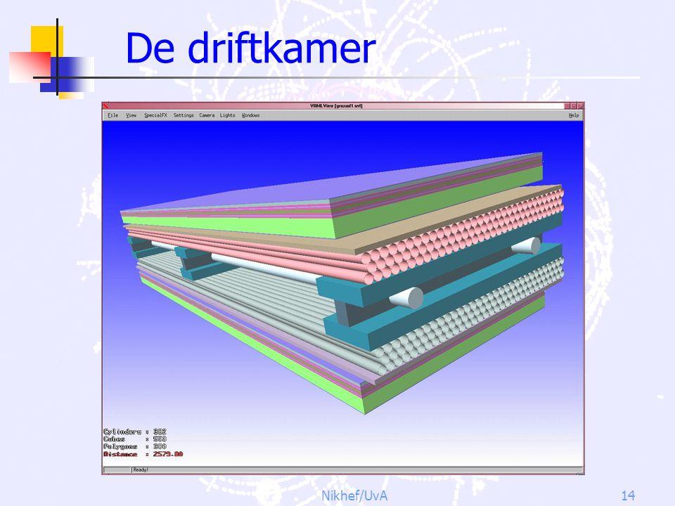 De driftkamer Nikhef/UvA