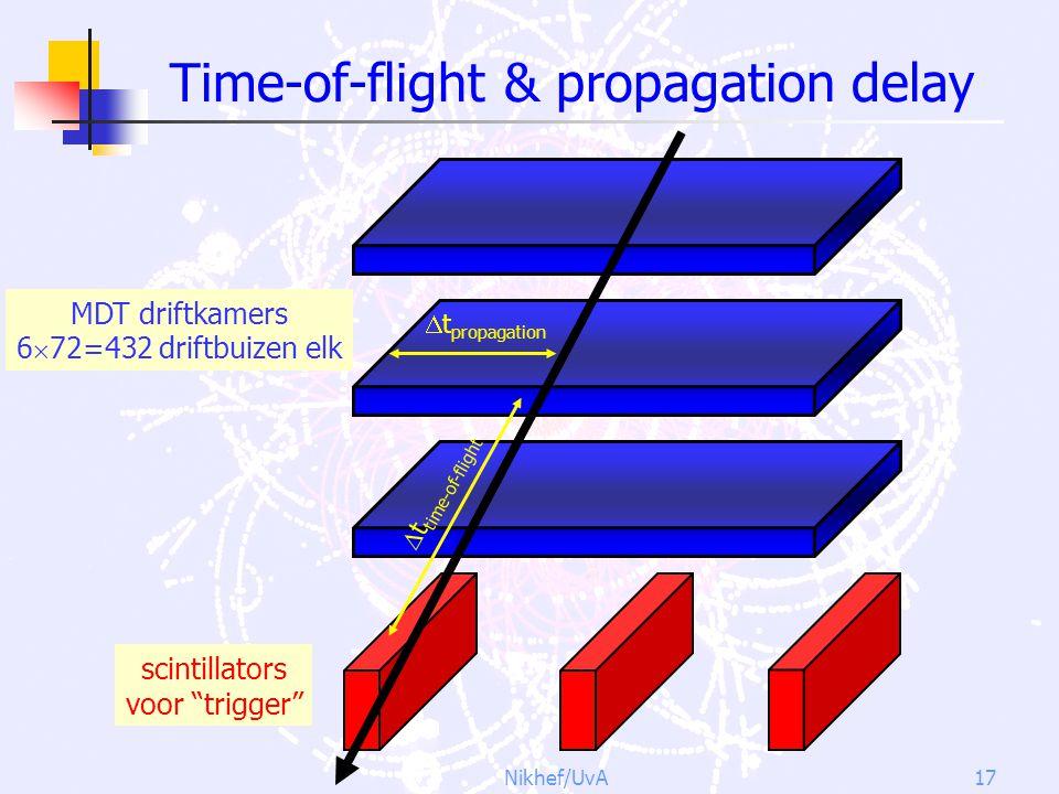 Time-of-flight & propagation delay