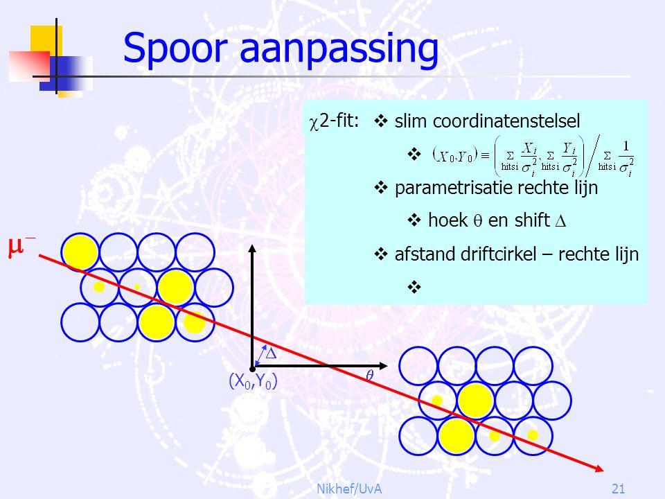 Spoor aanpassing  slim coordinatenstelsel parametrisatie rechte lijn