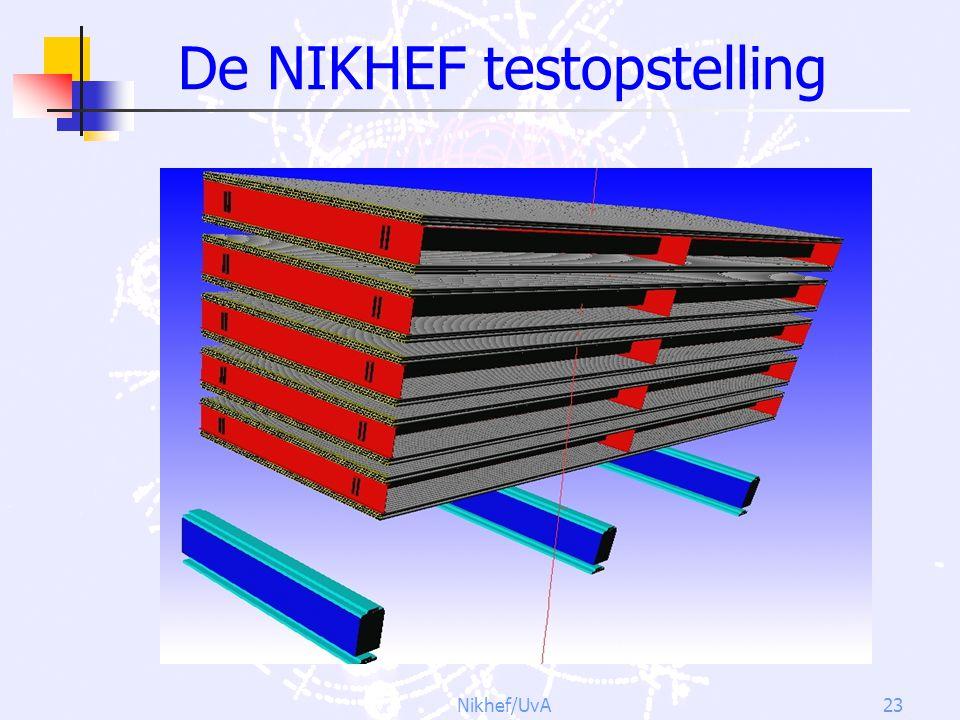 De NIKHEF testopstelling