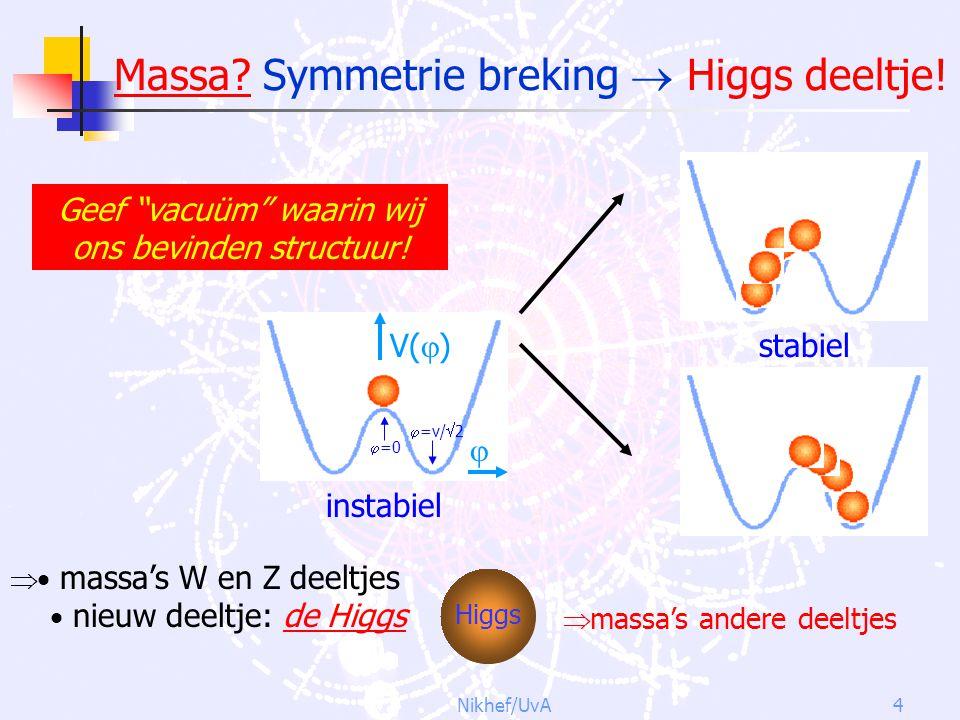 Massa Symmetrie breking  Higgs deeltje!