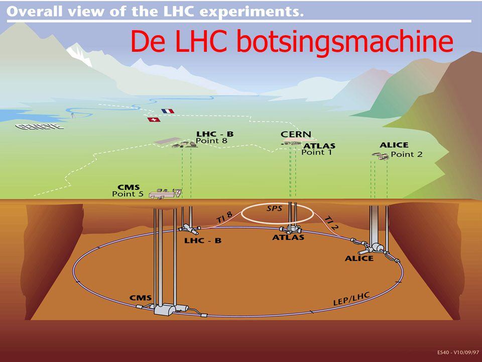 De LHC botsingsmachine