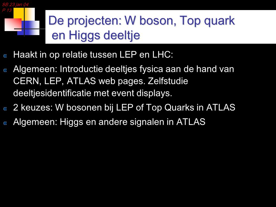 De projecten: W boson, Top quark en Higgs deeltje
