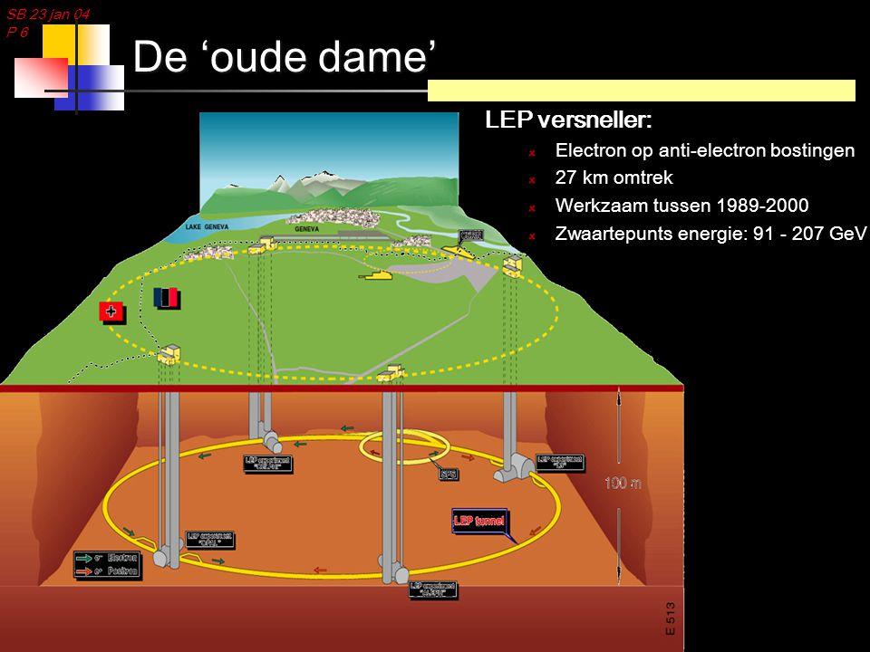 De 'oude dame' LEP versneller: Electron op anti-electron bostingen