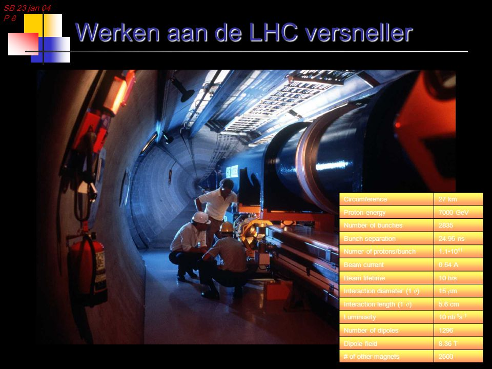 Werken aan de LHC versneller