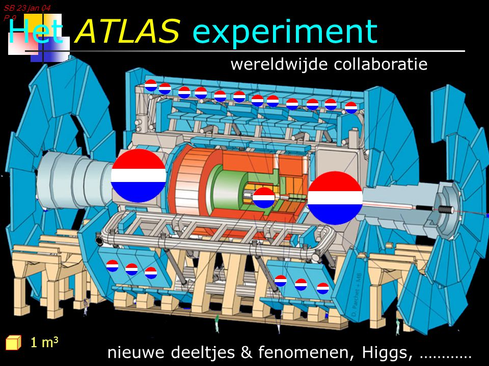 Het ATLAS experiment wereldwijde collaboratie