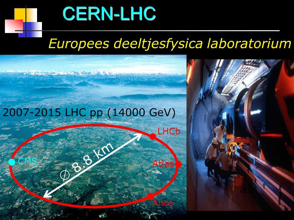 CERN-LHC Europees deeltjesfysica laboratorium  8.8 km