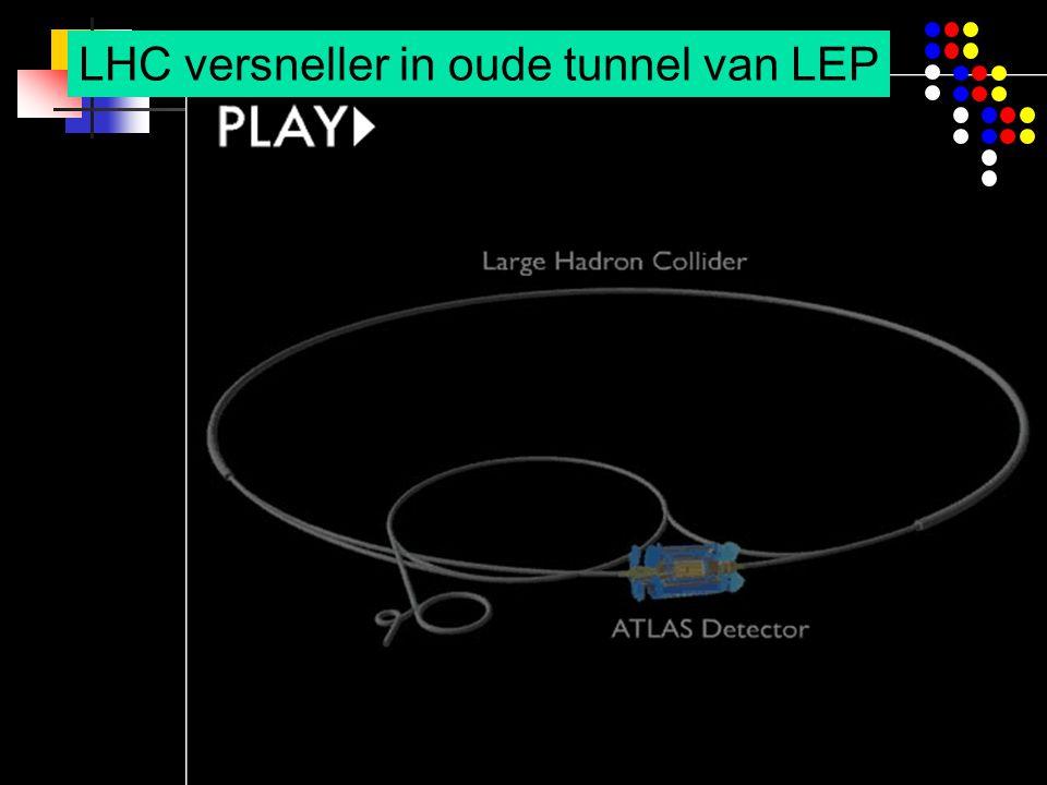 LHC versneller in oude tunnel van LEP