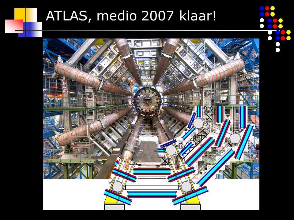 ATLAS, medio 2007 klaar!