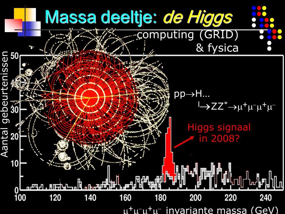 Massa deeltje: de Higgs