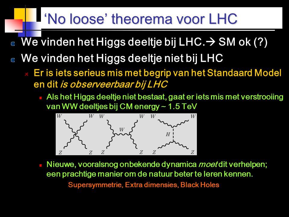 'No loose' theorema voor LHC