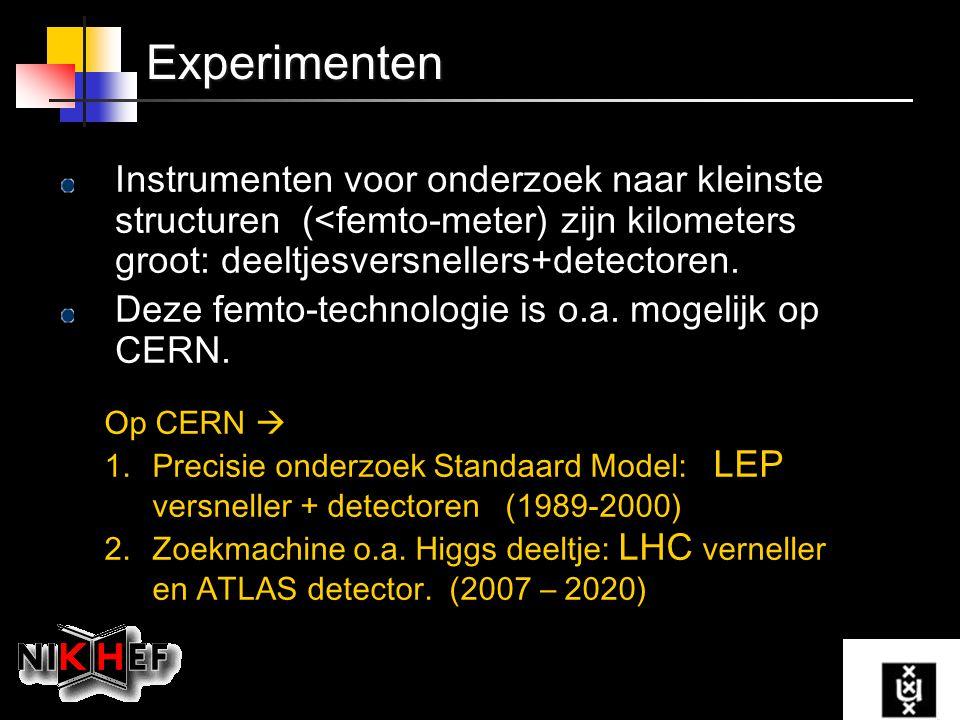 Experimenten Instrumenten voor onderzoek naar kleinste structuren (<femto-meter) zijn kilometers groot: deeltjesversnellers+detectoren.