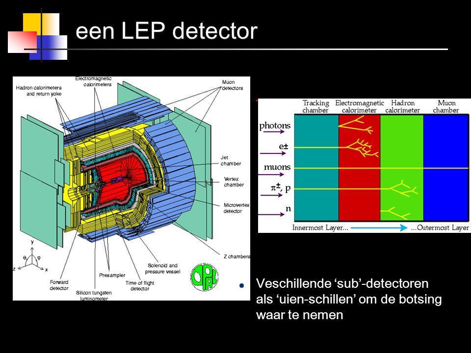 een LEP detector Veschillende 'sub'-detectoren als 'uien-schillen' om de botsing waar te nemen