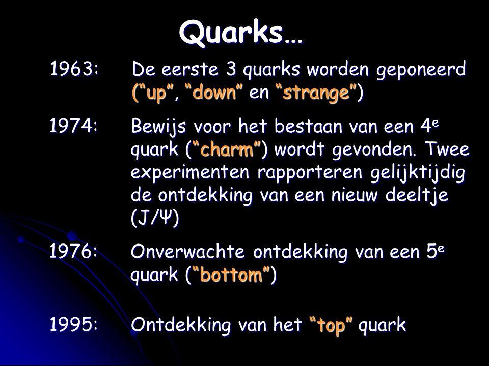 Quarks… 1963: De eerste 3 quarks worden geponeerd ( up , down en strange )