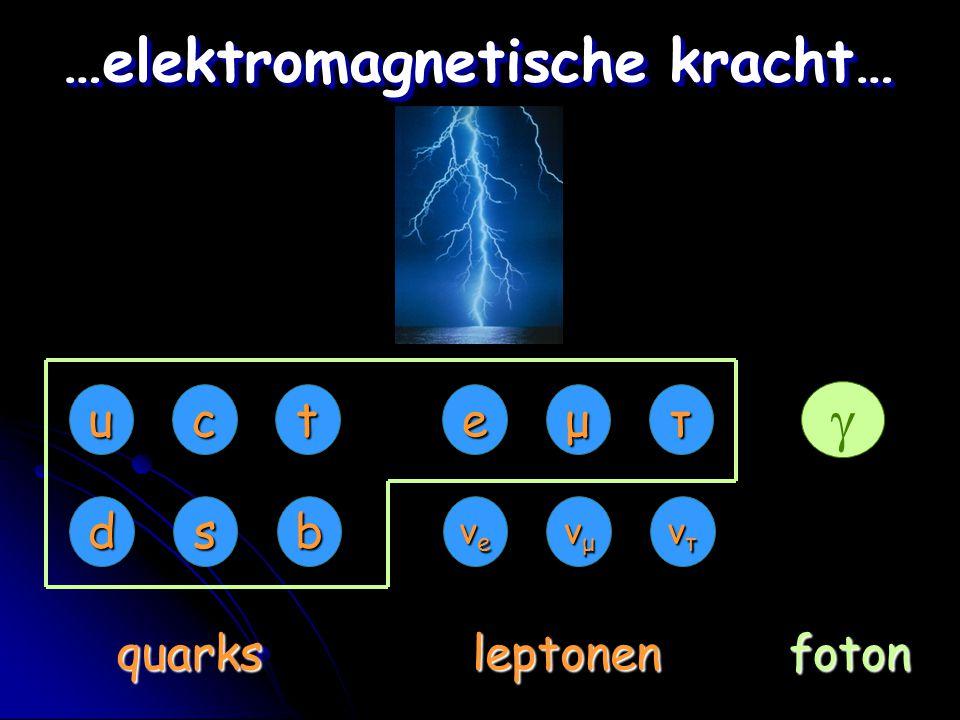…elektromagnetische kracht…