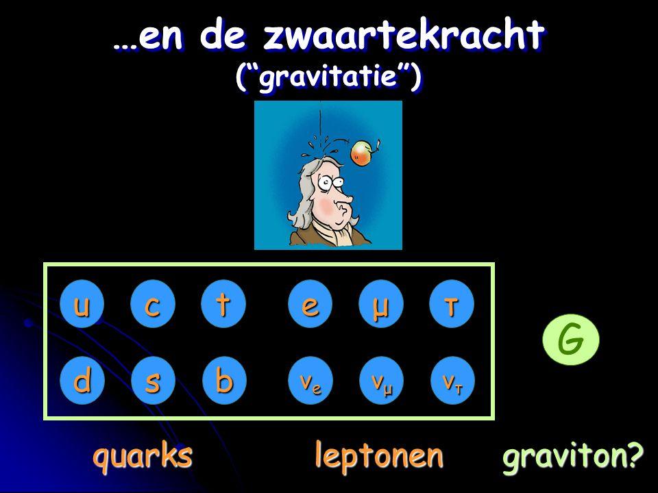 …en de zwaartekracht ( gravitatie )