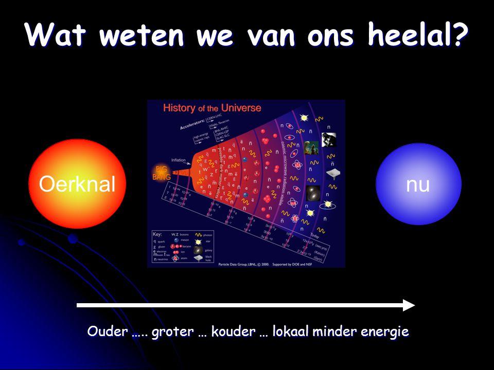 Wat weten we van ons heelal