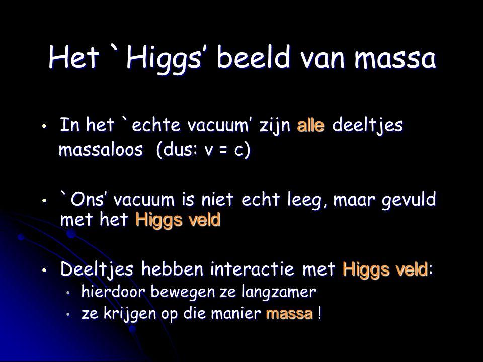 Het `Higgs' beeld van massa
