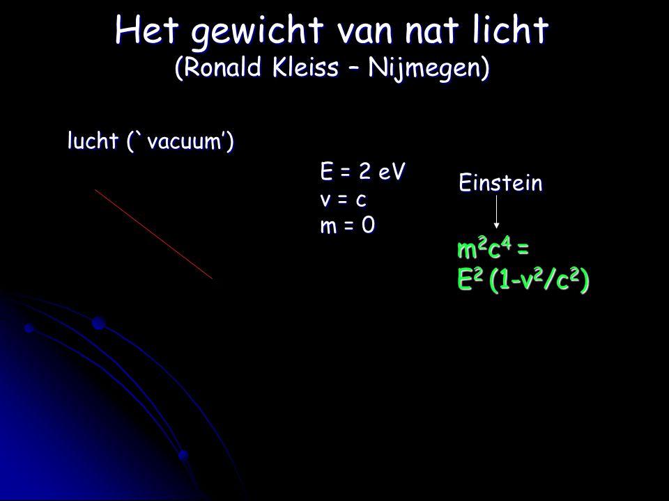 Het gewicht van nat licht (Ronald Kleiss – Nijmegen)