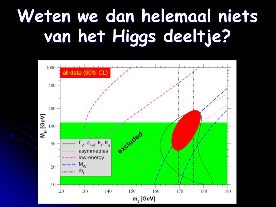 Weten we dan helemaal niets van het Higgs deeltje