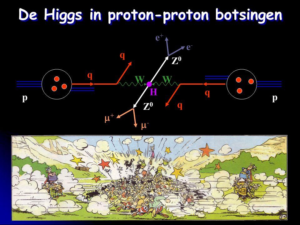 De Higgs in proton-proton botsingen
