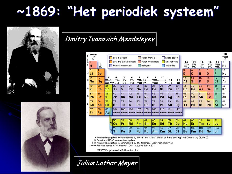 ~1869: Het periodiek systeem