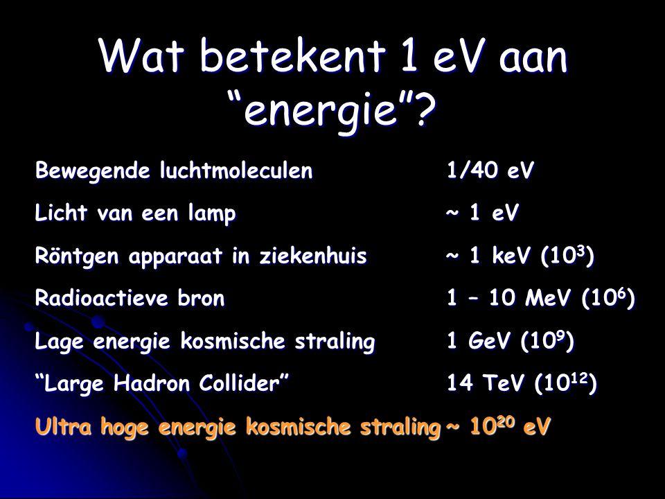 Wat betekent 1 eV aan energie