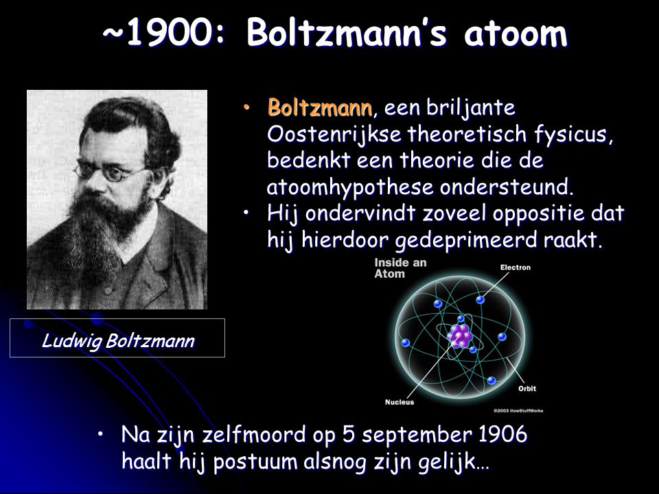 ~1900: Boltzmann's atoom Ludwig Boltzmann.