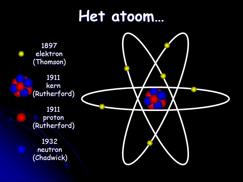 Het atoom… 1897 elektron (Thomson) 1911 kern (Rutherford) 1911 proton