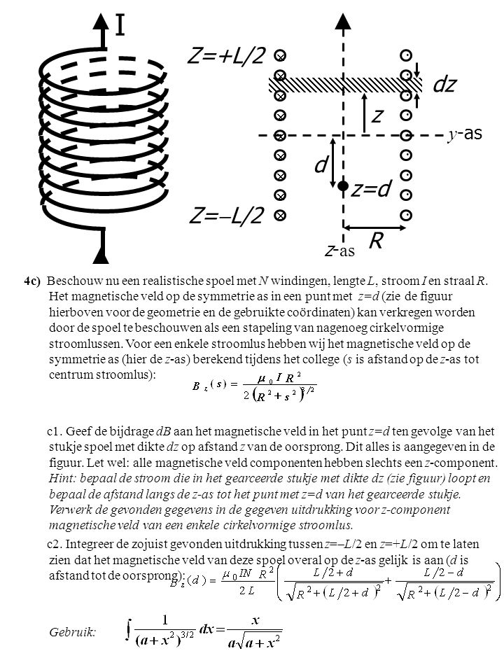 I Z=+L/2 dz z d z=d Z=L/2 R y-as  z-as 