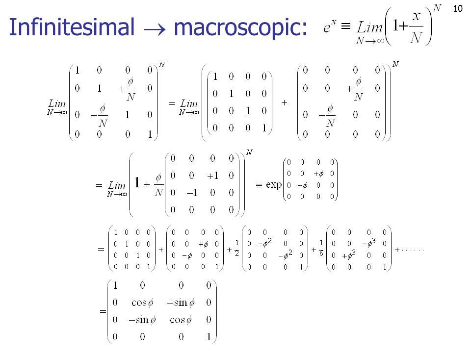 Infinitesimal  macroscopic: