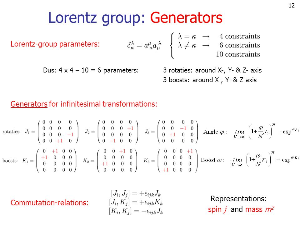 Lorentz group: Generators