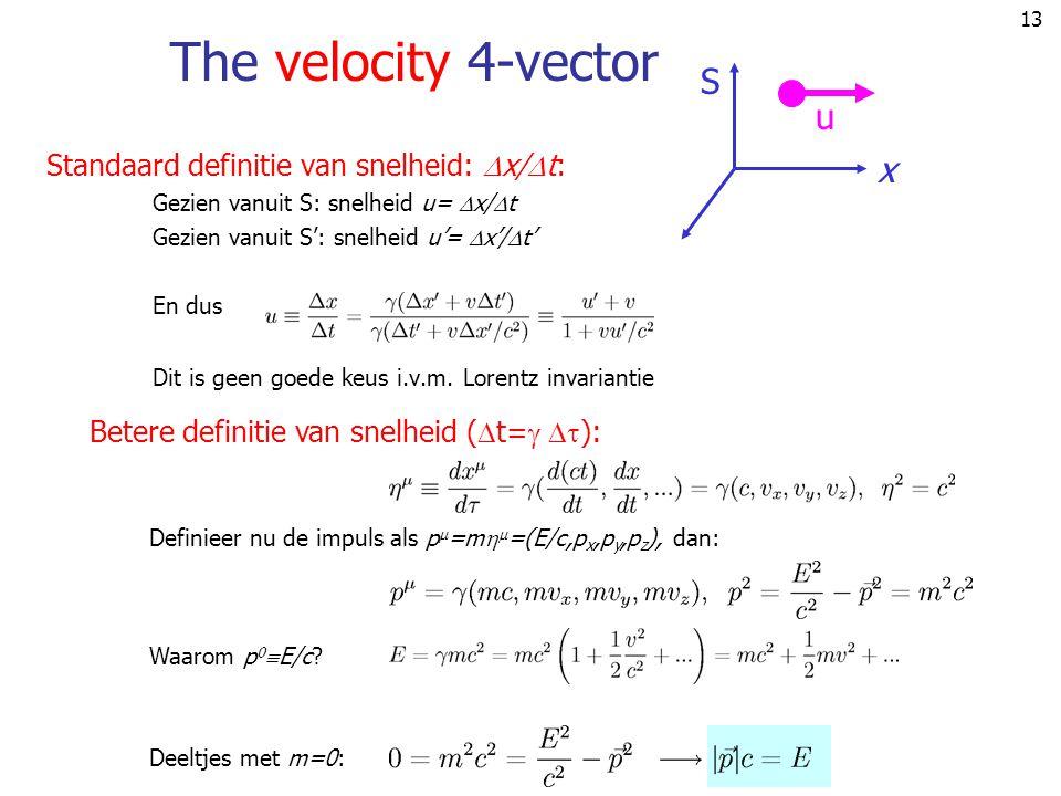 The velocity 4-vector S u x Standaard definitie van snelheid: x/t: