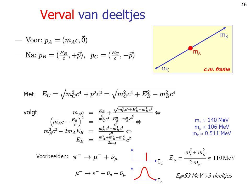 Verval van deeltjes mB mA mC Met volgt m  140 MeV m  106 MeV