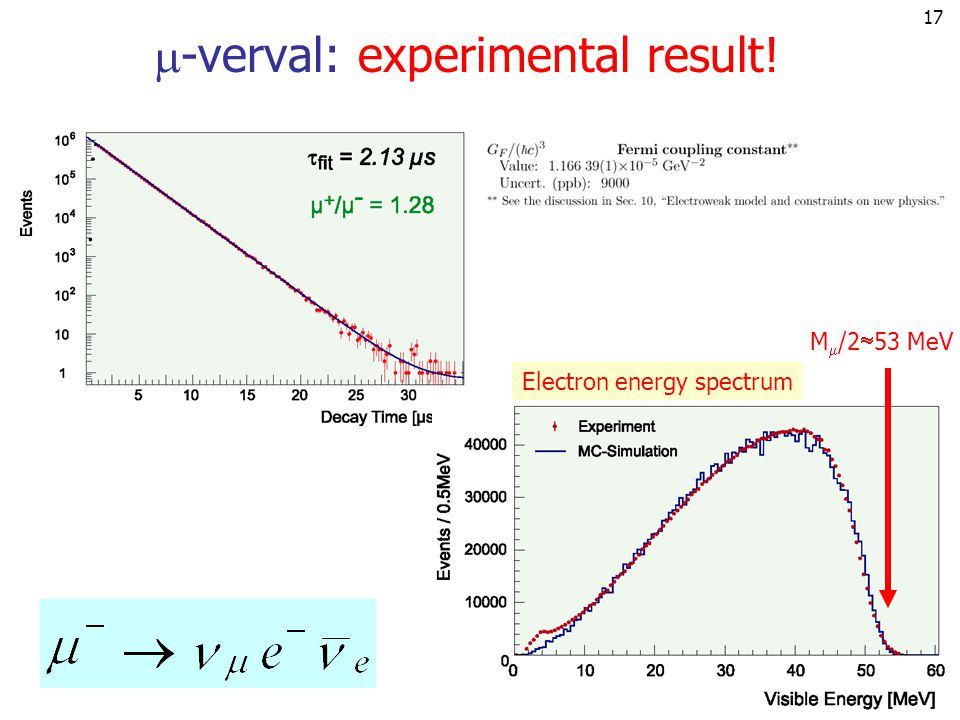 -verval: experimental result!