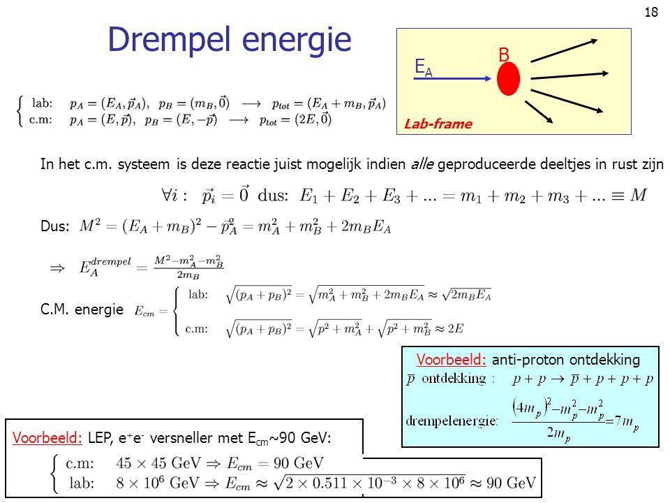 Drempel energie EA. B. Lab-frame. In het c.m. systeem is deze reactie juist mogelijk indien alle geproduceerde deeltjes in rust zijn.