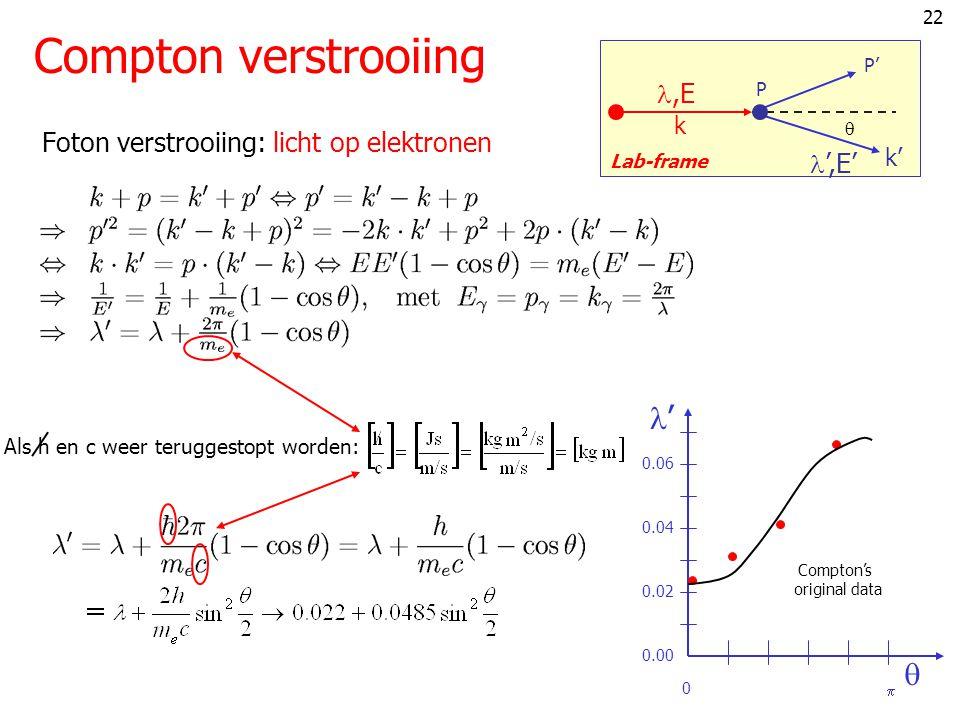 Compton verstrooiing '  ,E Foton verstrooiing: licht op elektronen